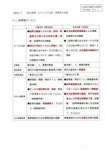 【質問資料】 170301代表質問(竹永)1