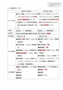 【質問資料】 170301代表質問(竹永)2