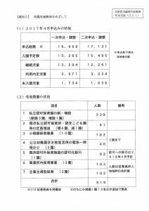 【質問資料】 170301代表質問(竹永)4